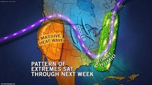 Nancy's Almanac, June 28, 2013: Nebraska gets lucky break with the weather