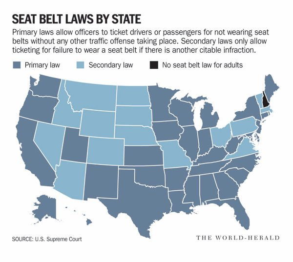 should not wearing a seat belt be illegal If you know all of this information and are still not wearing your seat belt there are many reasons that seat belts should be required to wear.