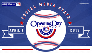 Lemonly scores MLB Opening Day infographic