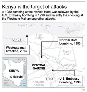 Kenya mall attack echoes 1980 hotel bombing