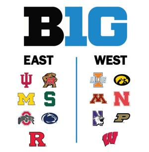 Barfknecht: Big Ten East-West split inevitable, but it has its pluses and minuses