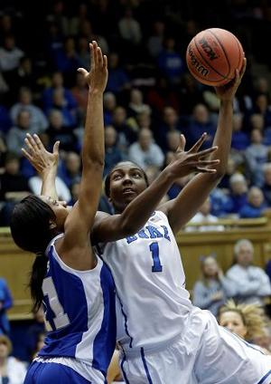 Duke is expecting a stress test from Nebraska's offense