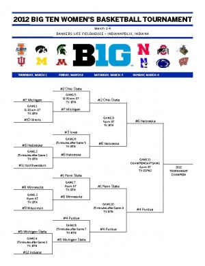 Womens Basketball Big Ten Tournament Bracket Purdue Exponent