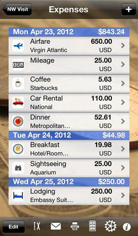 Trip Boss Expense & Budget