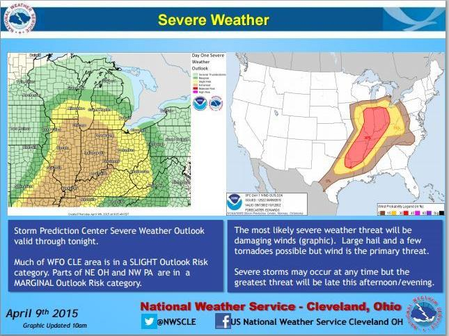 Severe weather forecast for Mansfield area