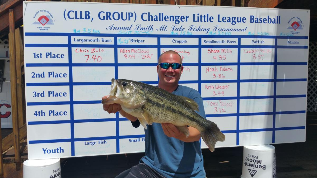 Bill cochran weather was a foe during smith mountain for Bass fishing yard sale