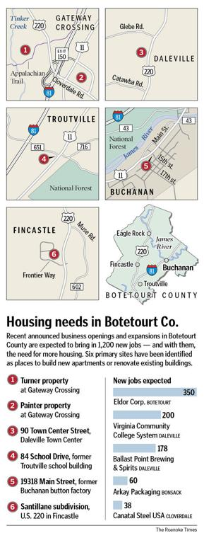 New Jobs Coming To Botetourt Will Transform The County S