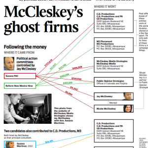 Mc Cleskey's Ghost Firms