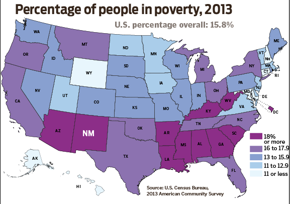 Census Data Poverty Rate Rises In New Mexico The Santa