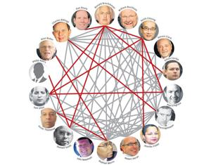 A web of lawyers play different roles in different courts