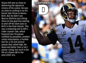 Rams Report Card vs. San Diego