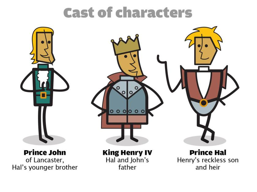 comparing prince hal and henrys models of statecraft Compare and contrast essay comparing prince hal and henrys models of statescraft comparing hal and henrys models of statescraft.