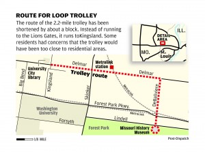 Federal decision expected this week on Loop Trolley grant