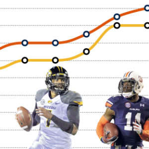 Missouri's and Auburn's journey to the top (Interactive Graphic)