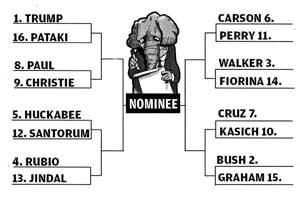 Editorial: August-to-March Madness: A GOP debate bracket proposal