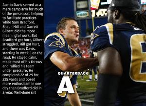 Rams report card: Week 2