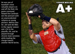 Cardinals Report Card for 2013