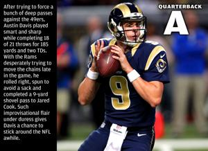 Rams Report Card