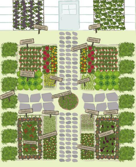 Potager garden is an all dressed up vegetable garden