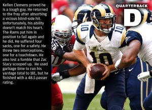 Rams Report Card: Rams vs. Cardinals