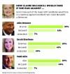 Missouri poll Senate race