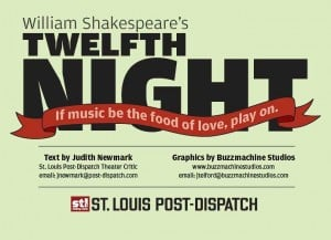 Shakespeare's 'Twelfth Night' made simple