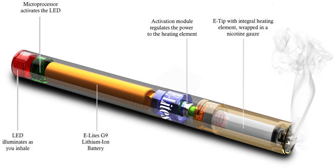 Why does my electronic cigarette taste bad