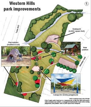 A makeover for city parks