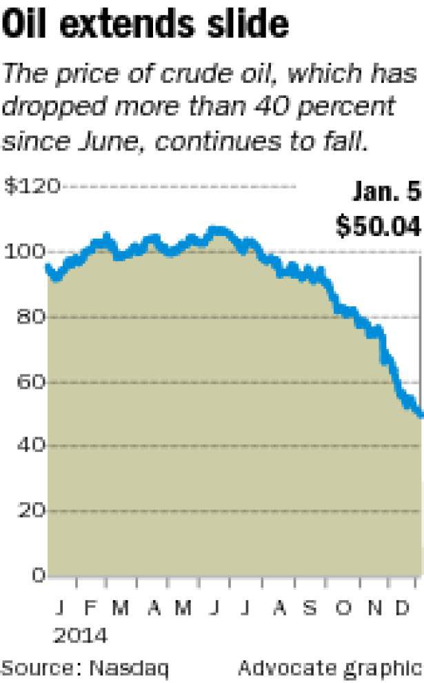 U.S. oil falls below $50 a barrel for 1st time since 2009 _lowres