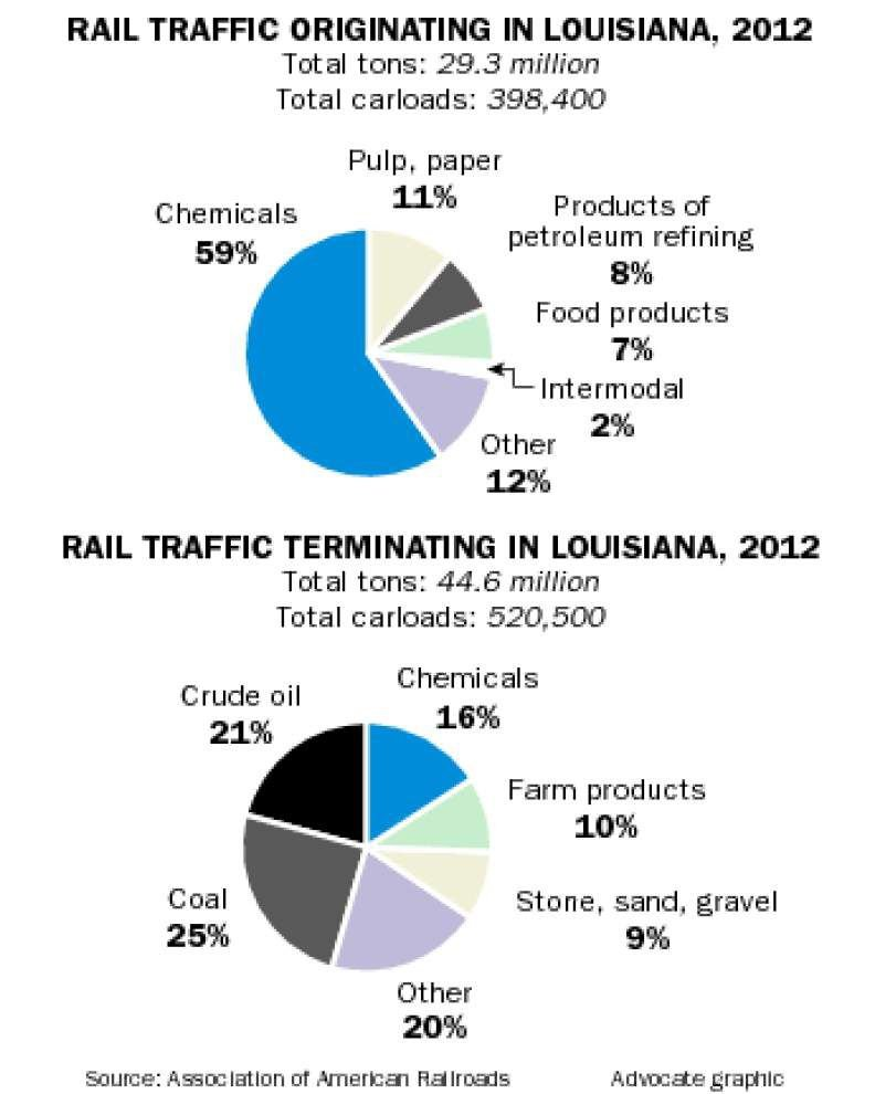 Recent derailments raise concerns about transporting oil by trains _lowres
