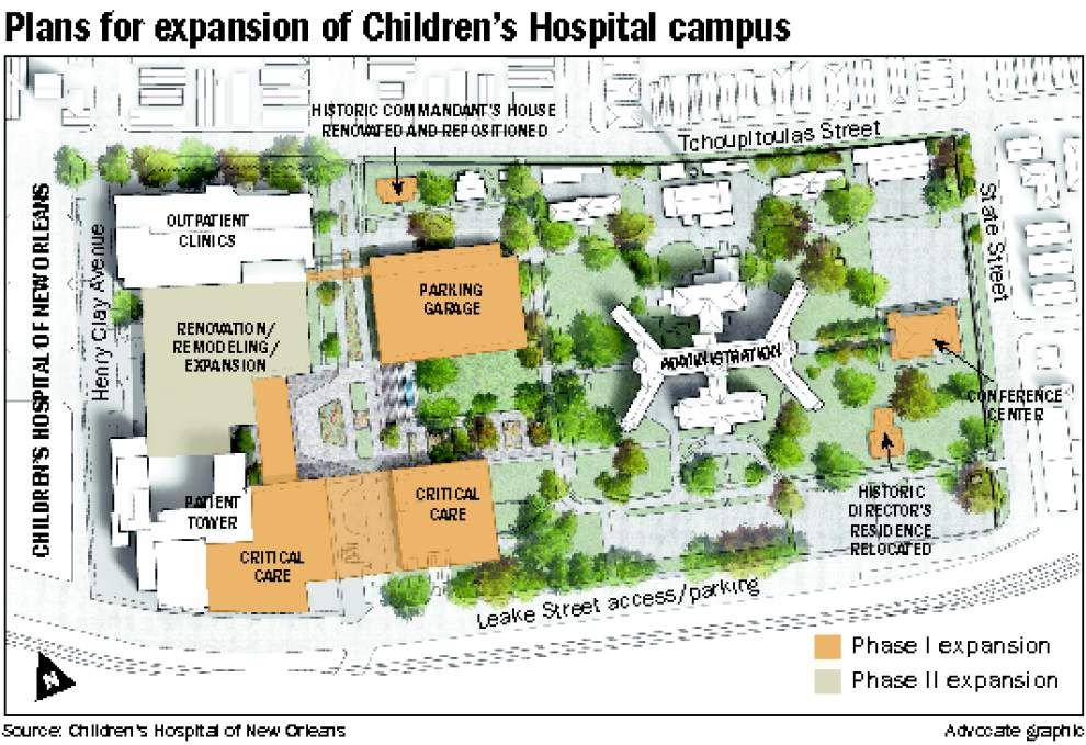 Children's Hospital to expand onto former NOAH property _lowres