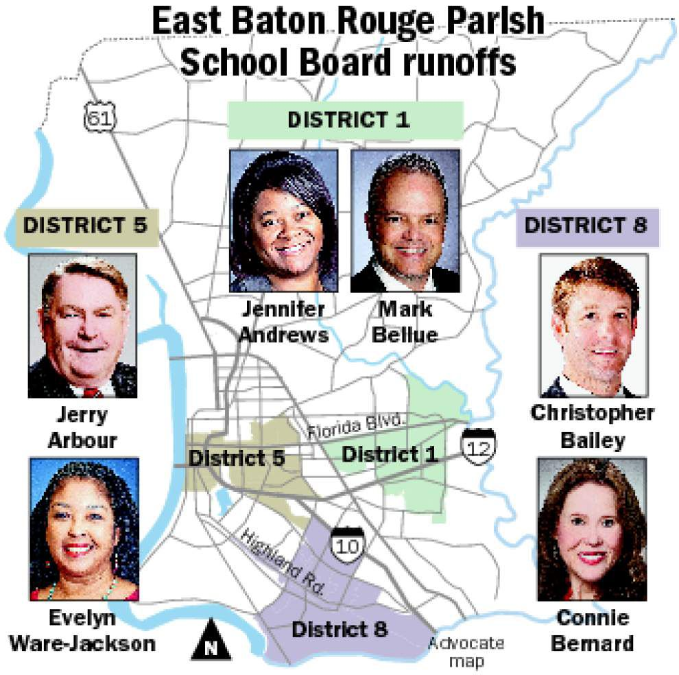 EBR School Board races draw scattered attacks _lowres