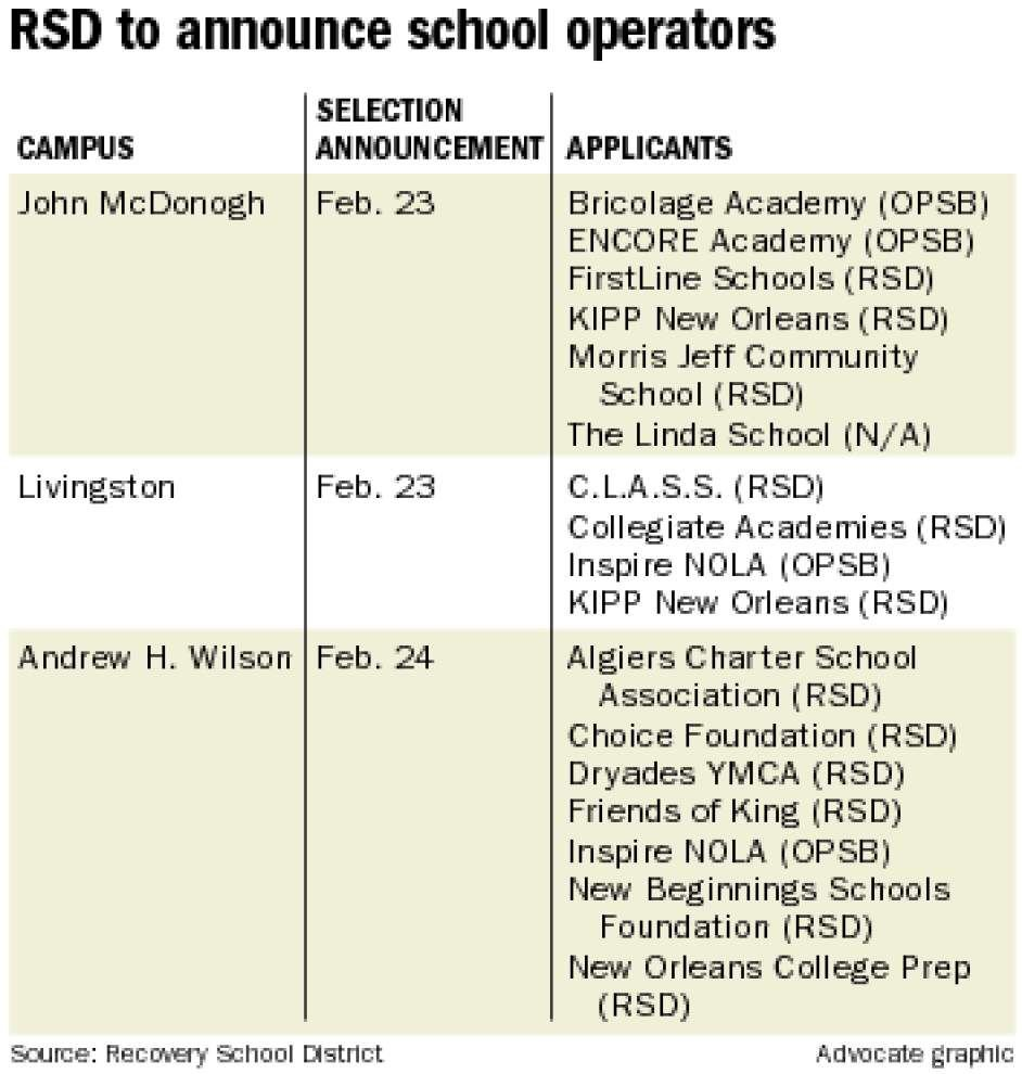 Recovery School District to announce new operators for 3 Orleans schools _lowres