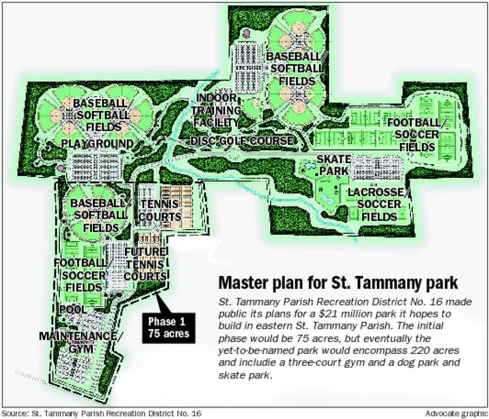 St. Tammany recreation district hopes to expand before seeking tax _lowres