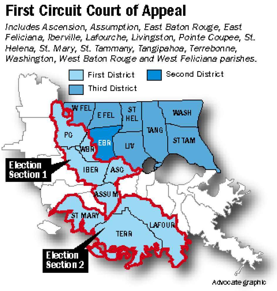 Two EBR area judges draw no opponents for appellate court seats _lowres