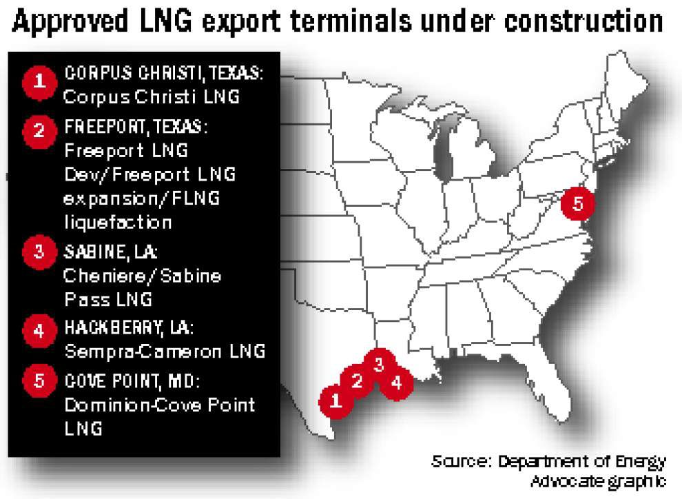 Debate continues: Will exports trigger natural gas price increase? _lowres
