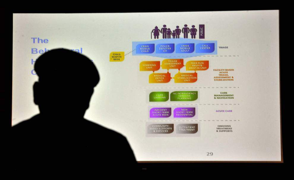 Features of proposed Baton Rouge mental health crisis center outlined _lowres