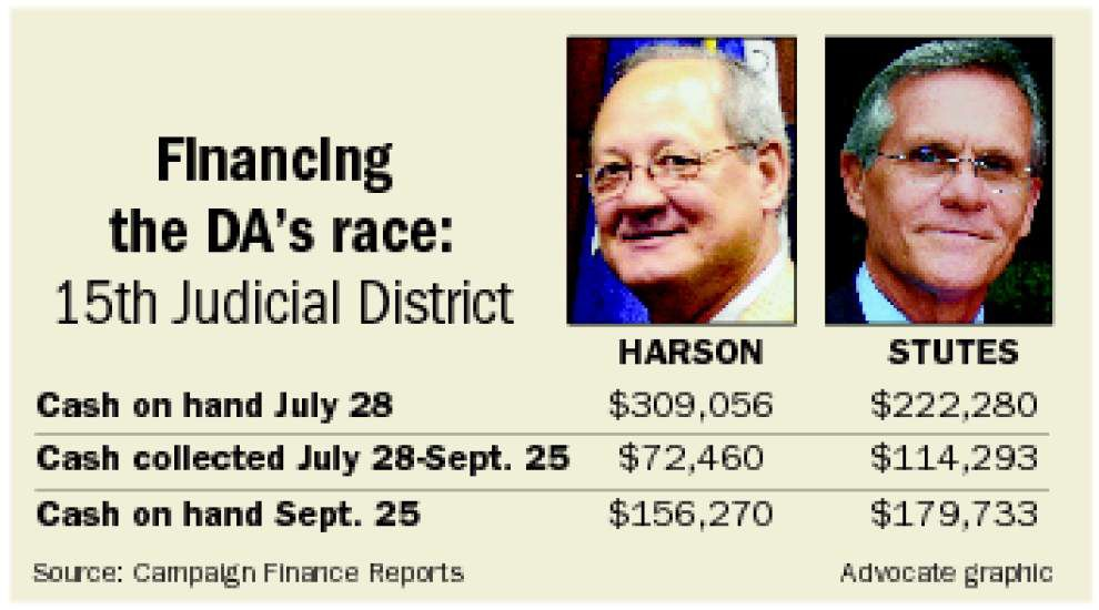 Challenger's fundraising exceeds incumbent's in Lafayette DA race _lowres