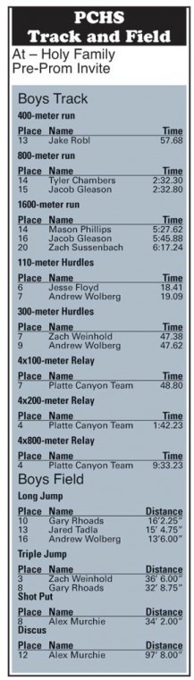 PCHS Track and Field
