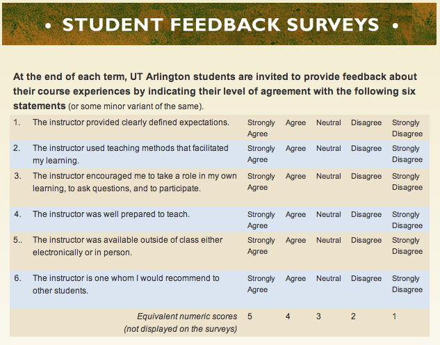 Uta ut system to introduce uniform student feedback for Student satisfaction questionnaire template