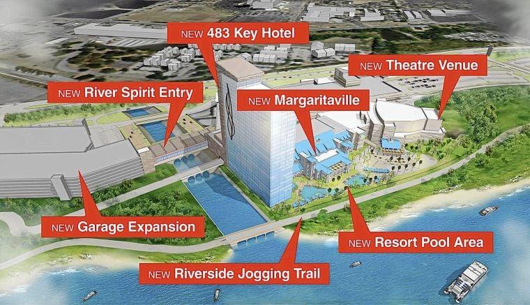 River spirit casino tulsa ok careers
