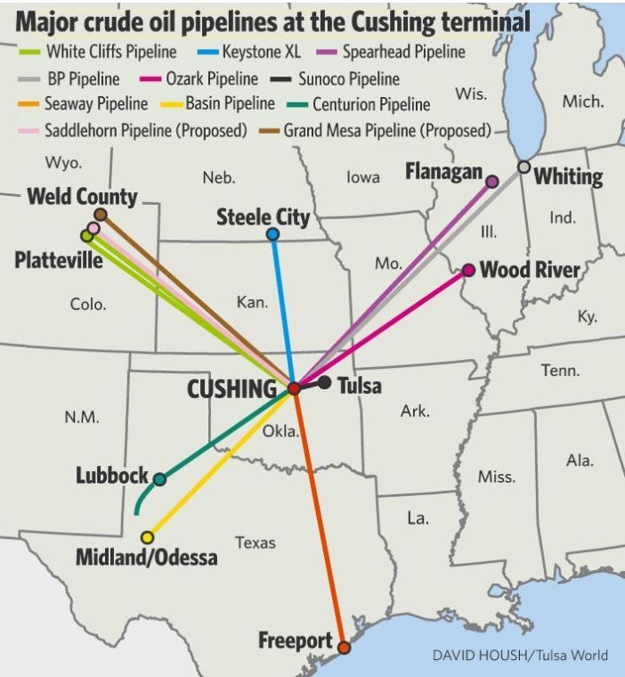 Major Crude Oil Pipelines At The Cushing Terminal Map