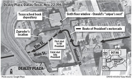 image gallery the kennedy assassination
