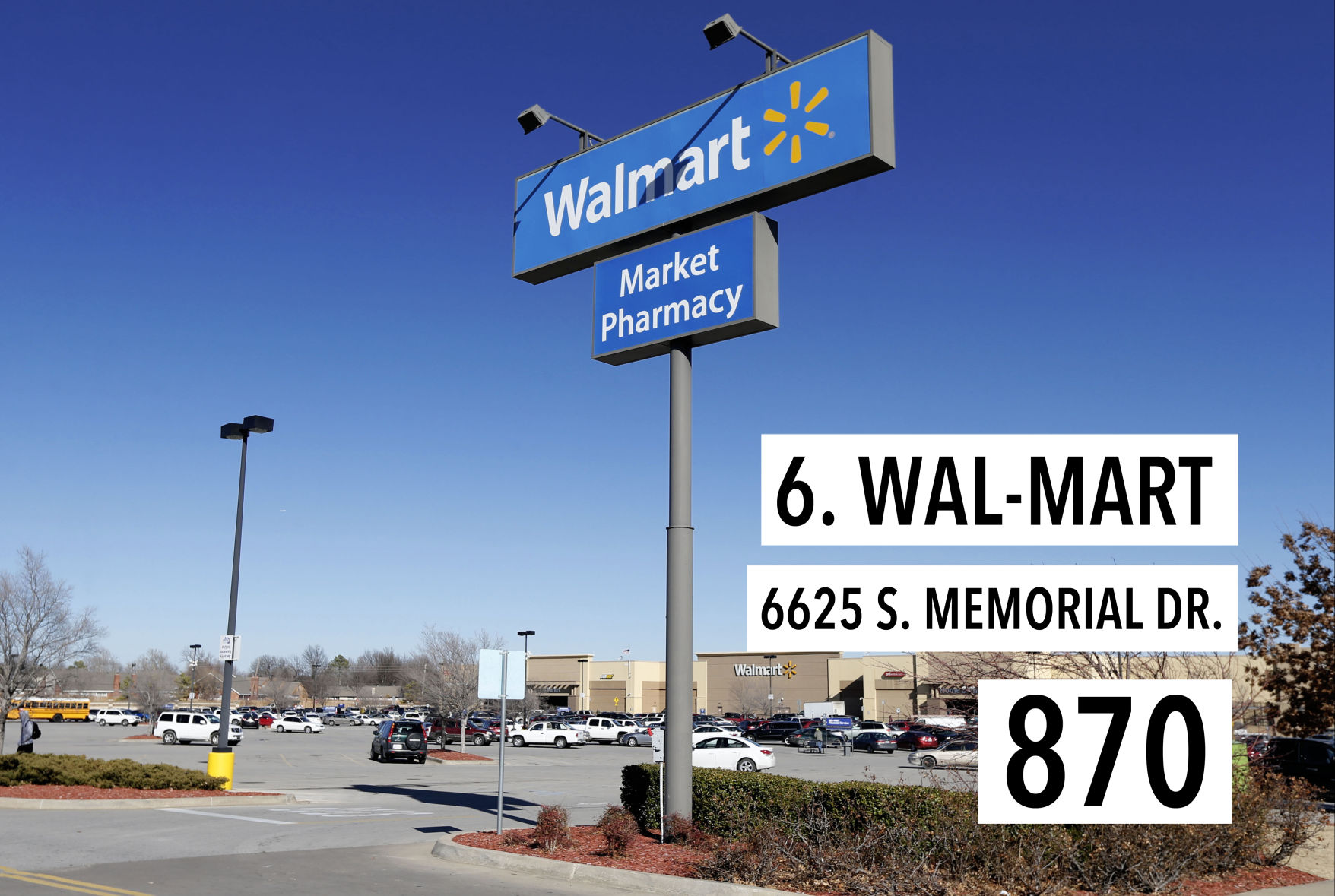 wal mart vs k mart Why was it that wal-mart (nyse:wmt), founded more than 50 years ago in arkansas, grew to become the largest retailer on the planet, instead of rivals such as target or kmart, which were both started around the same time why has warehouse club costco (nasdaq:cost) been able to grow like.