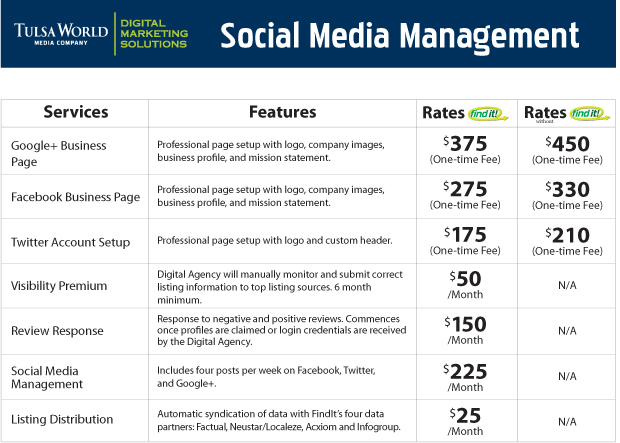 Top freelance jobs, social media marketing rate card