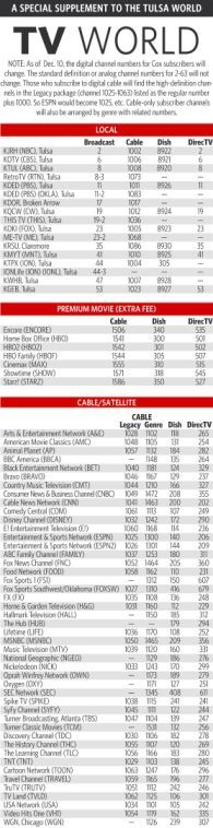 Channel Lineup Oklahoma City Area ... - Cox Communications