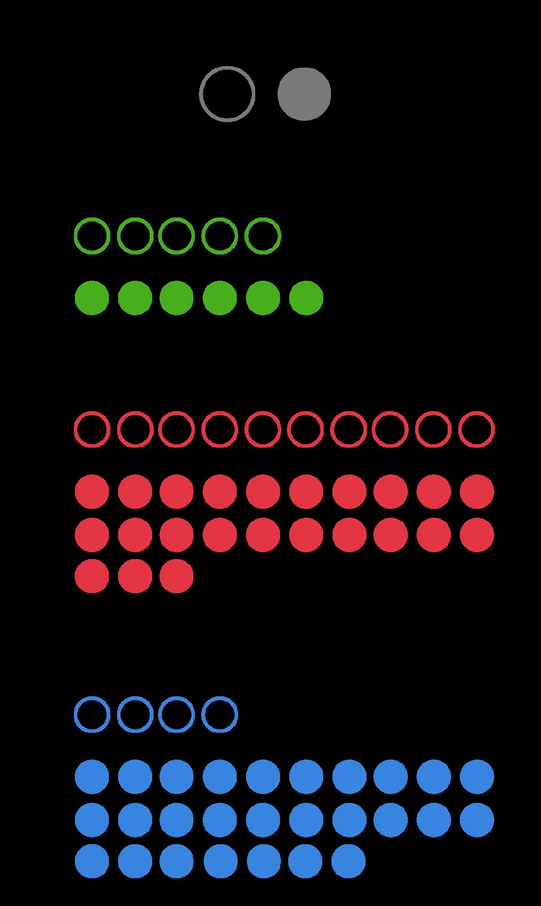 Student Senator Graphic