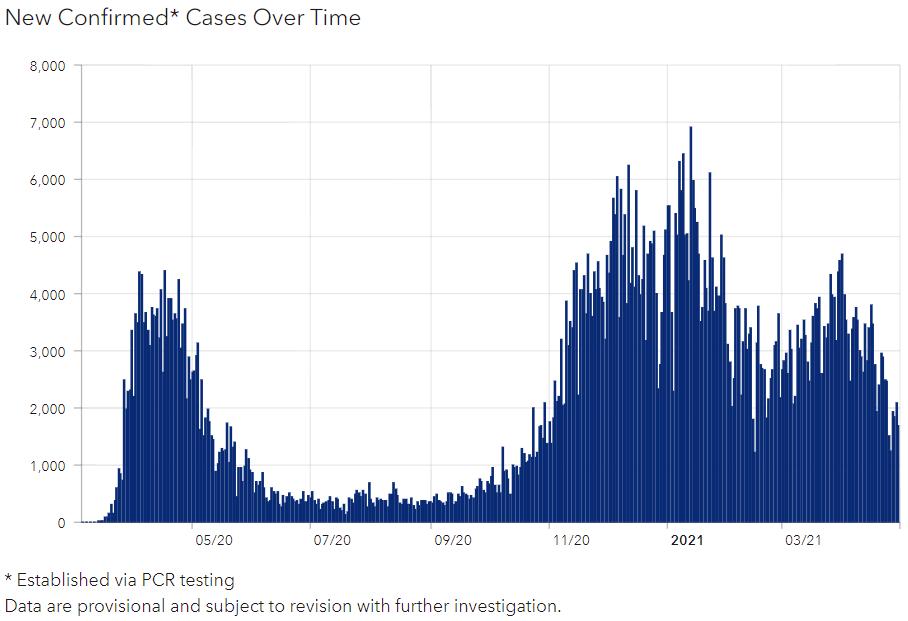05032021 COVID CASES IN NJ