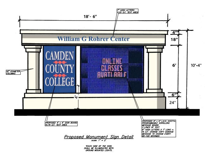 Camden County College sign