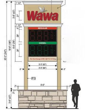 NEW WAWA SIGN